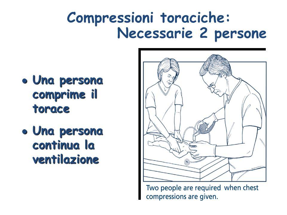 Compressioni toraciche: Necessarie 2 persone
