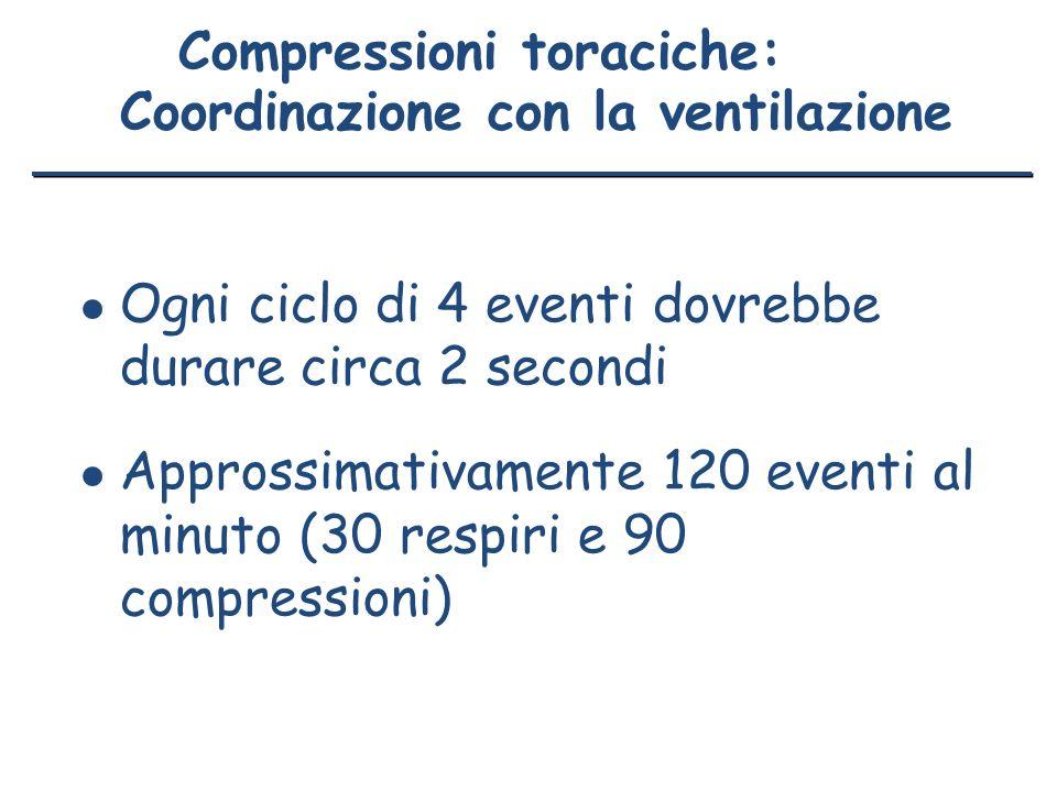 Compressioni toraciche: Coordinazione con la ventilazione