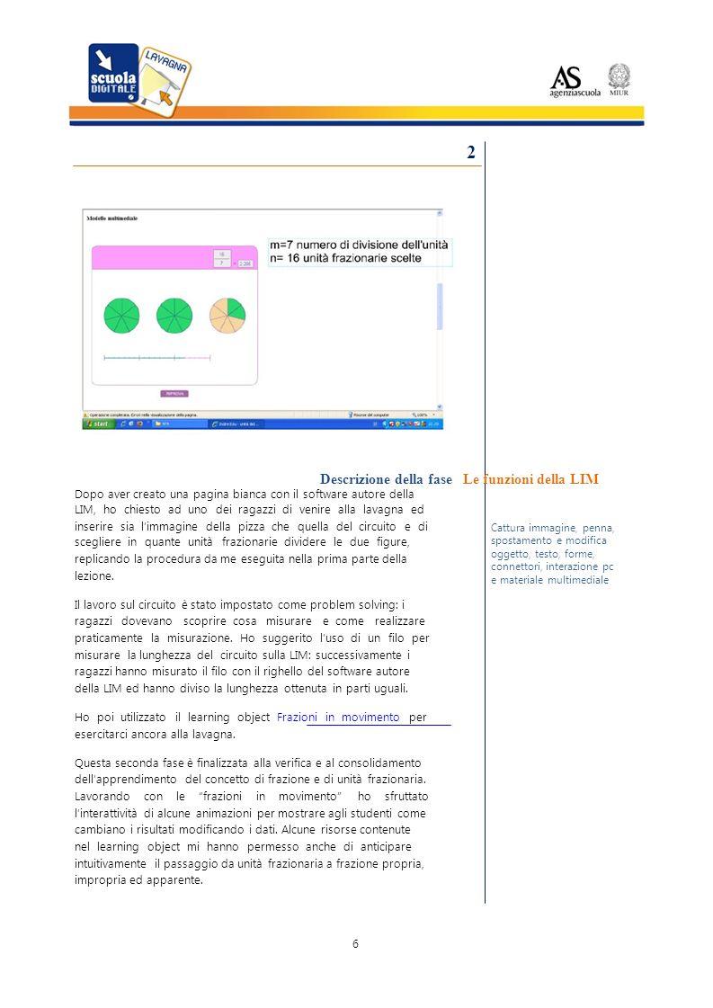 2 Descrizione della fase Le funzioni della LIM