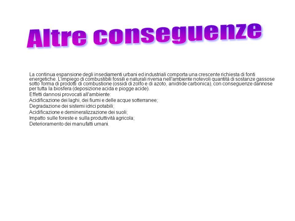 Altre conseguenze