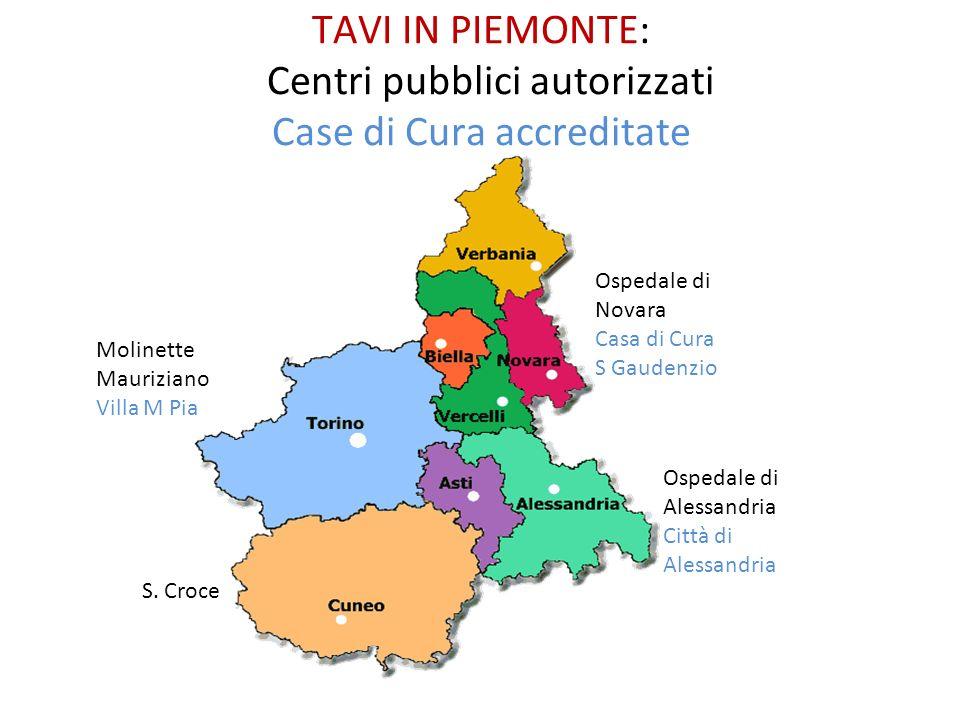 TAVI IN PIEMONTE: Centri pubblici autorizzati Case di Cura accreditate