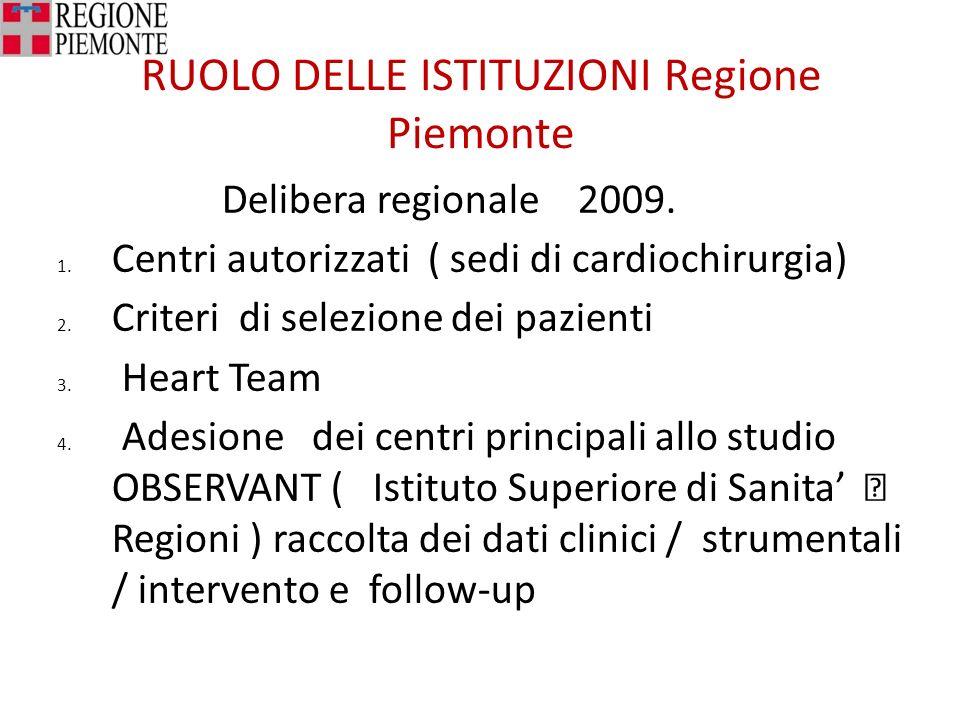 RUOLO DELLE ISTITUZIONI Regione Piemonte