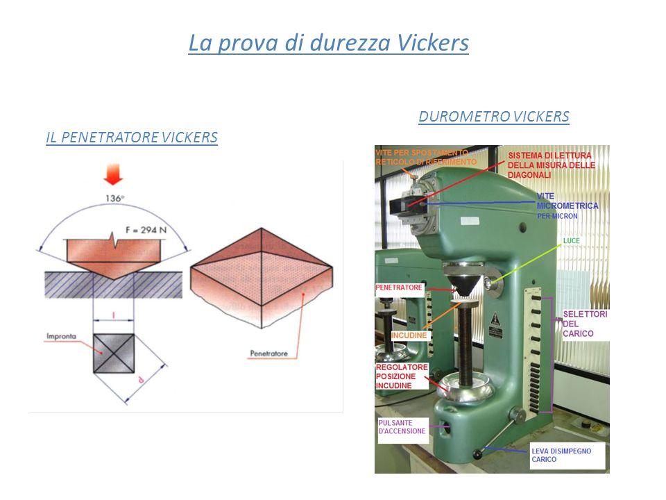 La prova di durezza Vickers