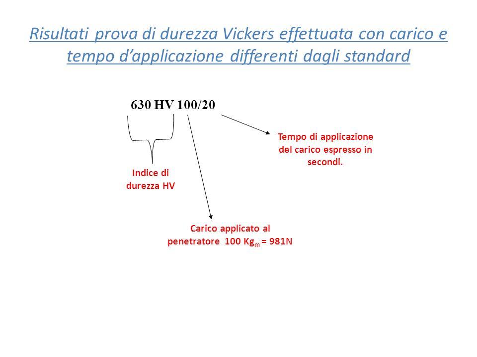 Risultati prova di durezza Vickers effettuata con carico e tempo d'applicazione differenti dagli standard