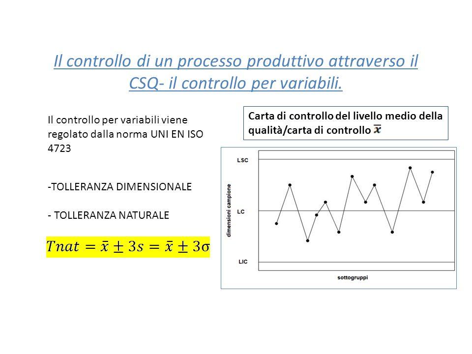 Il controllo di un processo produttivo attraverso il CSQ- il controllo per variabili.