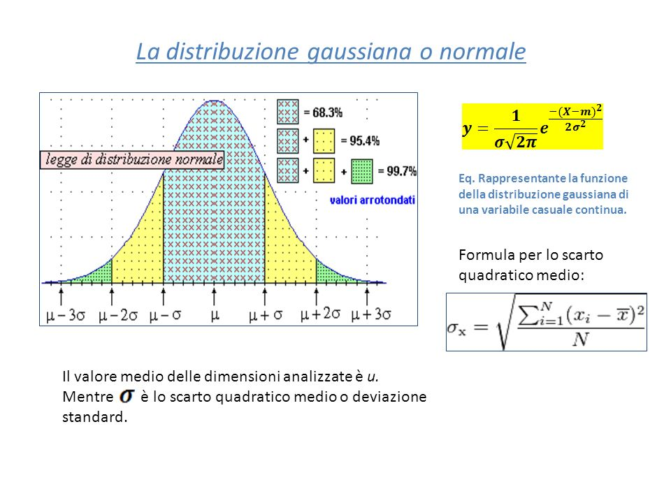 La distribuzione gaussiana o normale