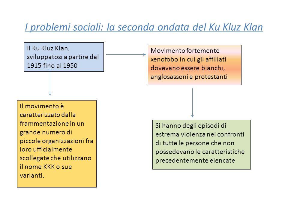 I problemi sociali: la seconda ondata del Ku Kluz Klan