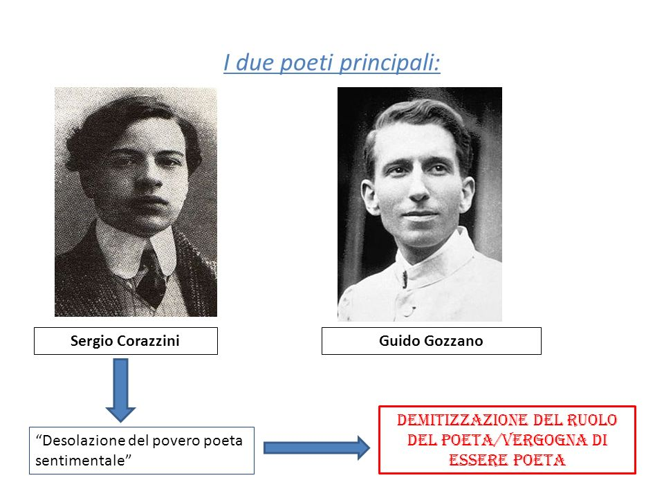 I due poeti principali: