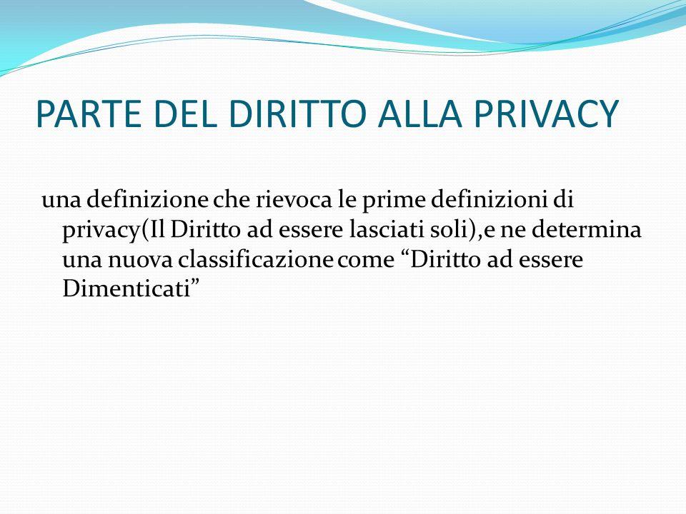 PARTE DEL DIRITTO ALLA PRIVACY