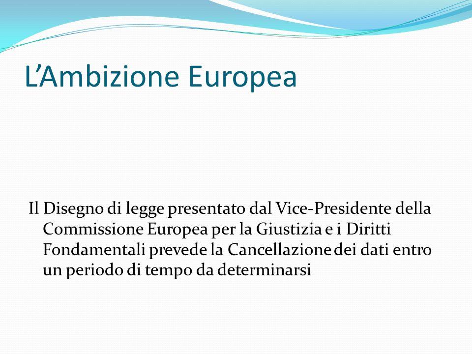 L'Ambizione Europea