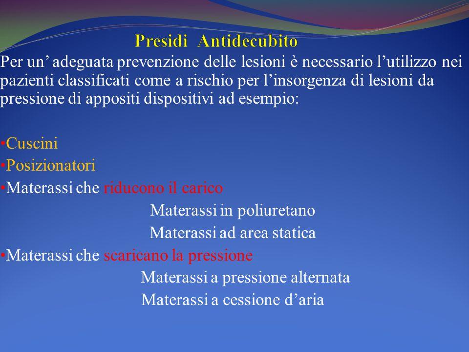Presidi Antidecubito