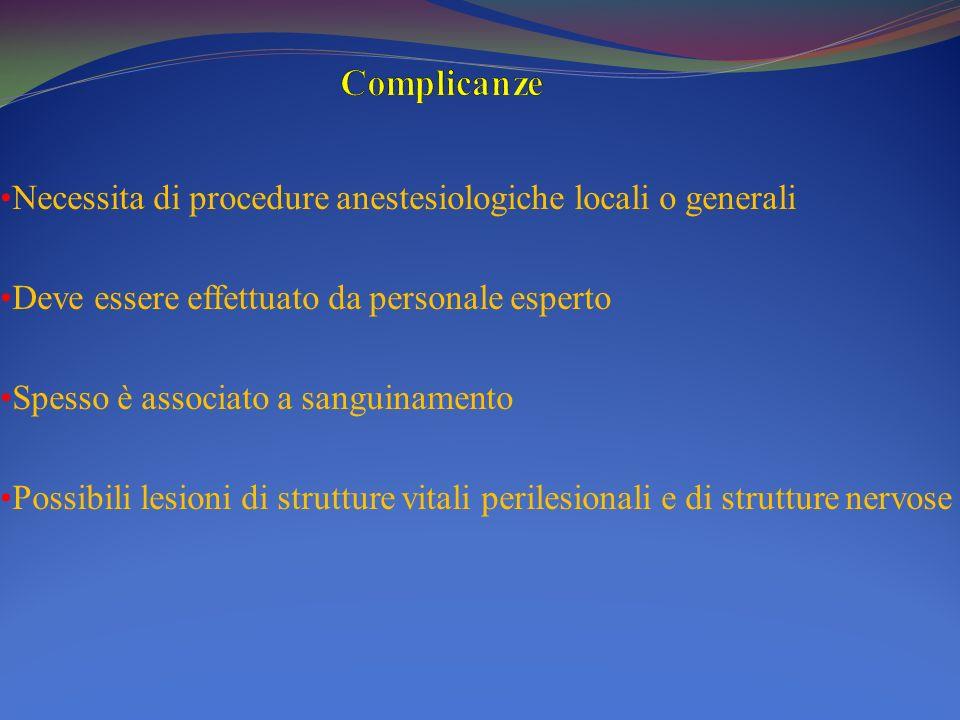 Complicanze Necessita di procedure anestesiologiche locali o generali