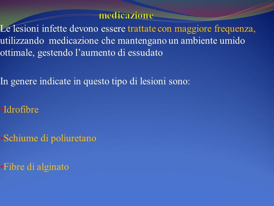 medicazione