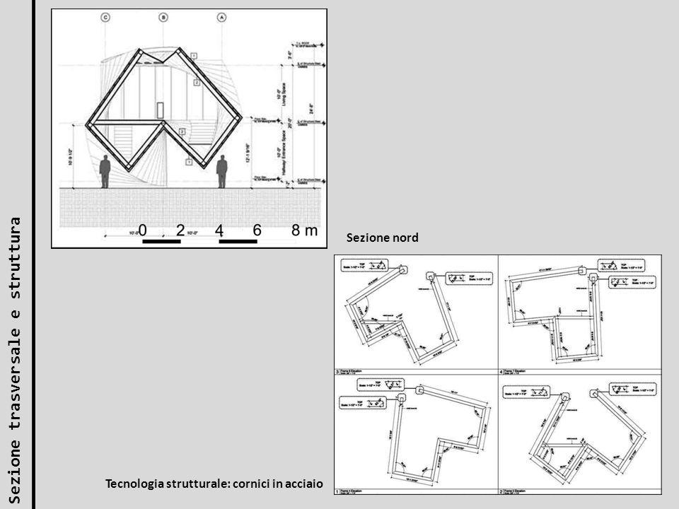 Sezione trasversale e struttura