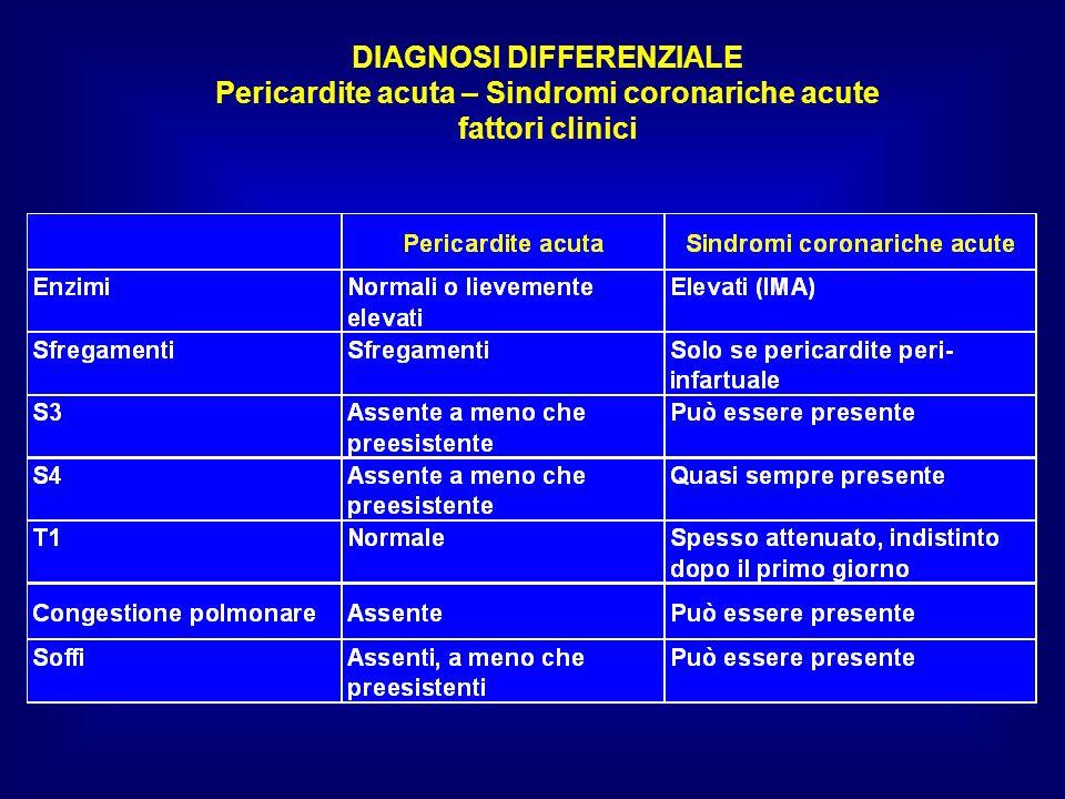 DIAGNOSI DIFFERENZIALE Pericardite acuta – Sindromi coronariche acute