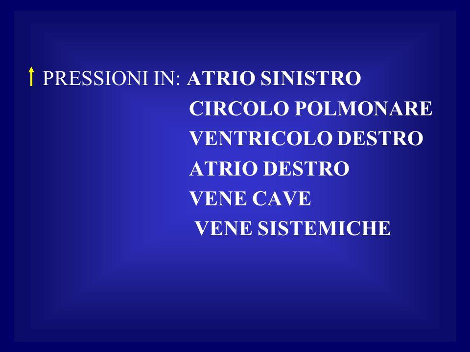 PRESSIONI IN: ATRIO SINISTRO