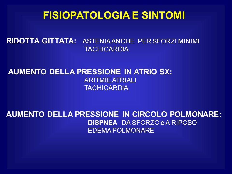 FISIOPATOLOGIA E SINTOMI