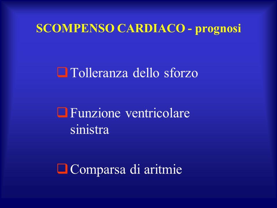 SCOMPENSO CARDIACO - prognosi