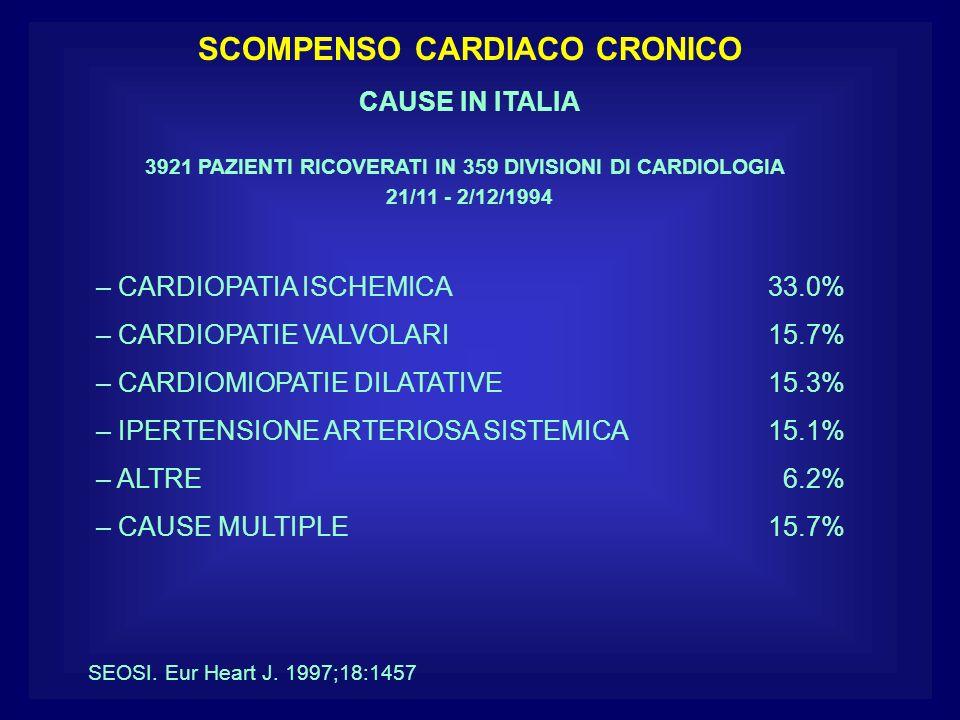 SCOMPENSO CARDIACO CRONICO