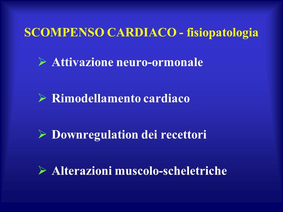 SCOMPENSO CARDIACO - fisiopatologia