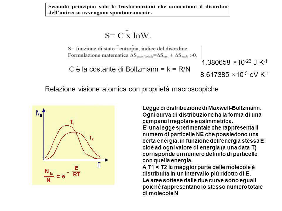 C è la costante di Boltzmann = k = R/N