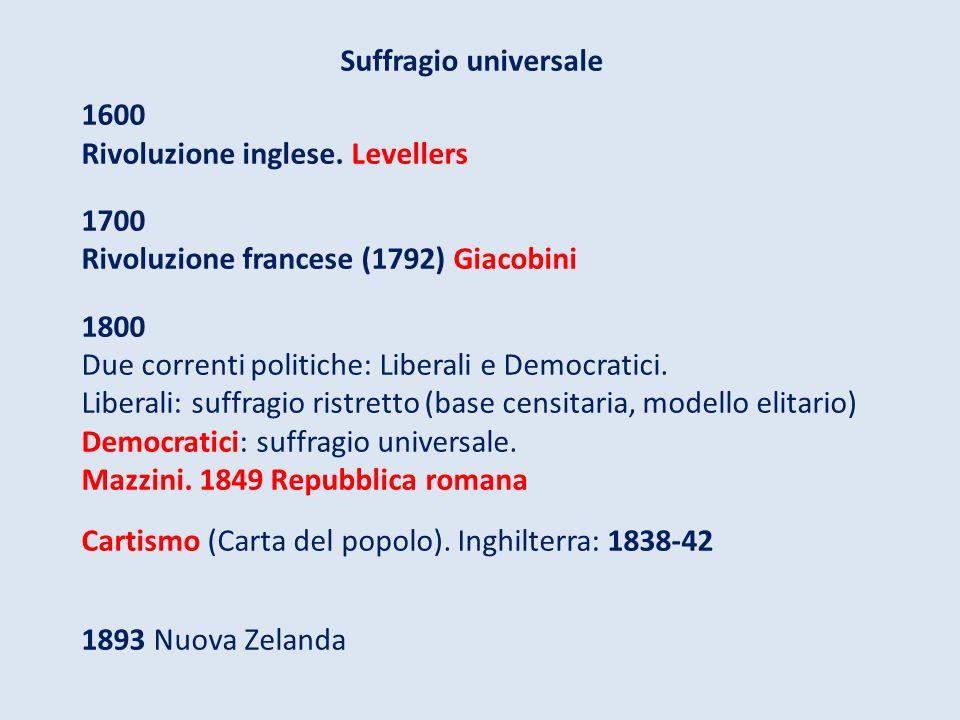 Suffragio universale 1600. Rivoluzione inglese. Levellers. 1700. Rivoluzione francese (1792) Giacobini.