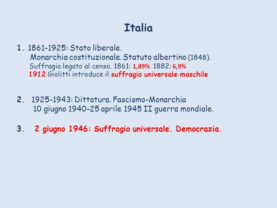 Italia 1. 1861-1925: Stato liberale.