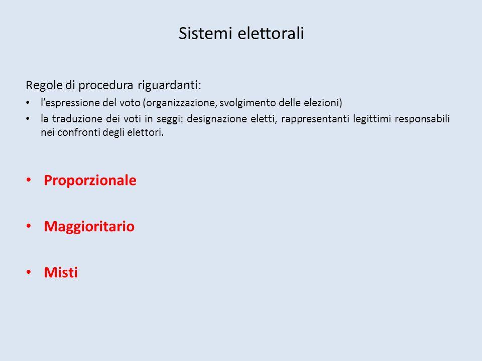 Sistemi elettorali Proporzionale Maggioritario Misti