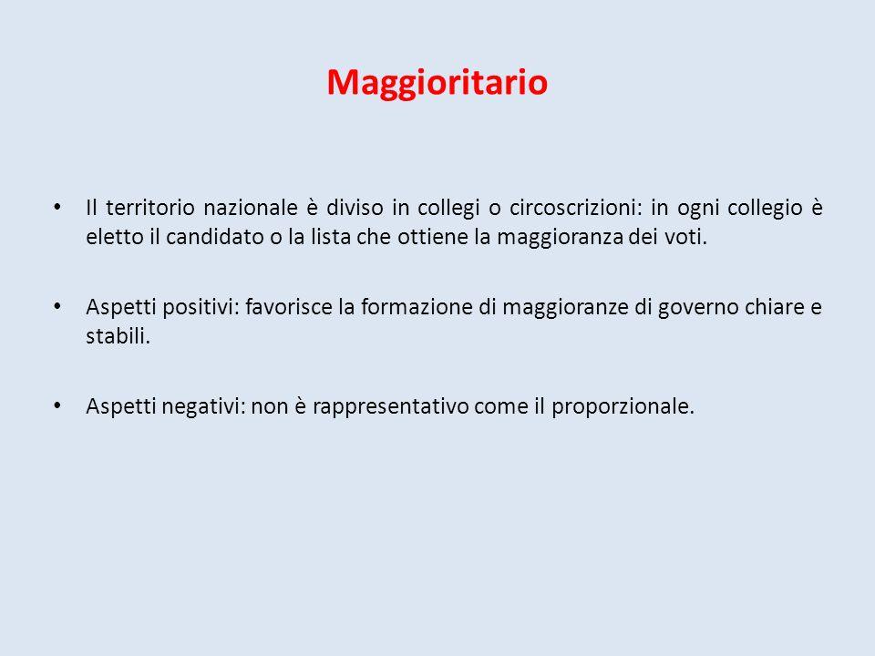 Maggioritario