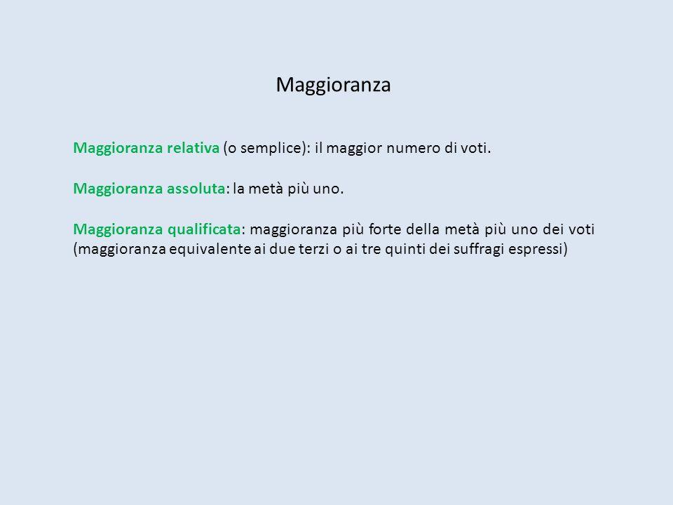 Maggioranza Maggioranza relativa (o semplice): il maggior numero di voti. Maggioranza assoluta: la metà più uno.