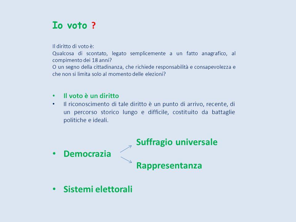 Io voto Suffragio universale Democrazia Rappresentanza