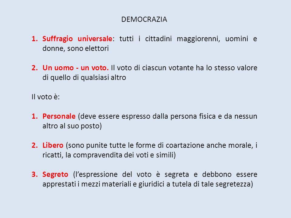 DEMOCRAZIA Suffragio universale: tutti i cittadini maggiorenni, uomini e donne, sono elettori.