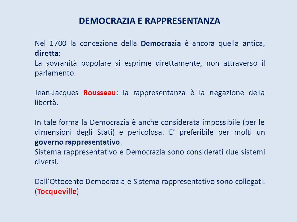 Democrazia e rappresentanza