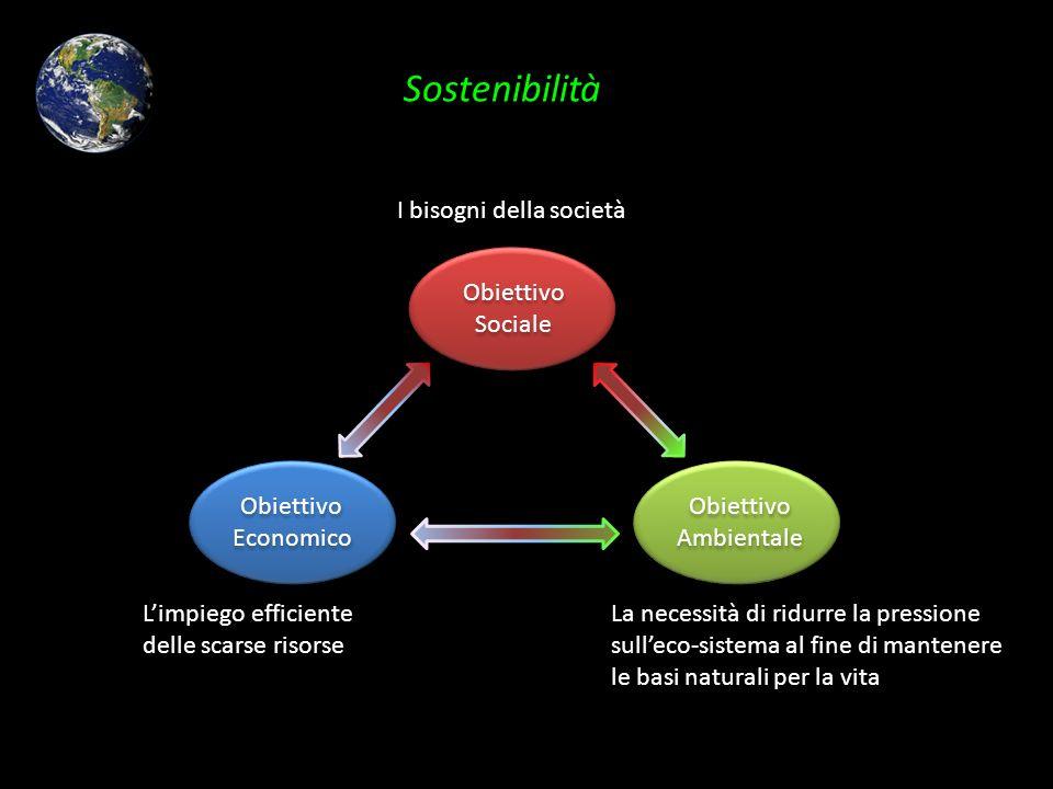Sostenibilità I bisogni della società Obiettivo Sociale Economico