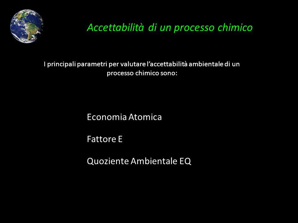 Accettabilità di un processo chimico