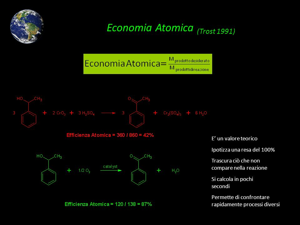 Economia Atomica (Trost 1991)