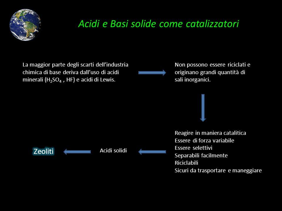 Acidi e Basi solide come catalizzatori