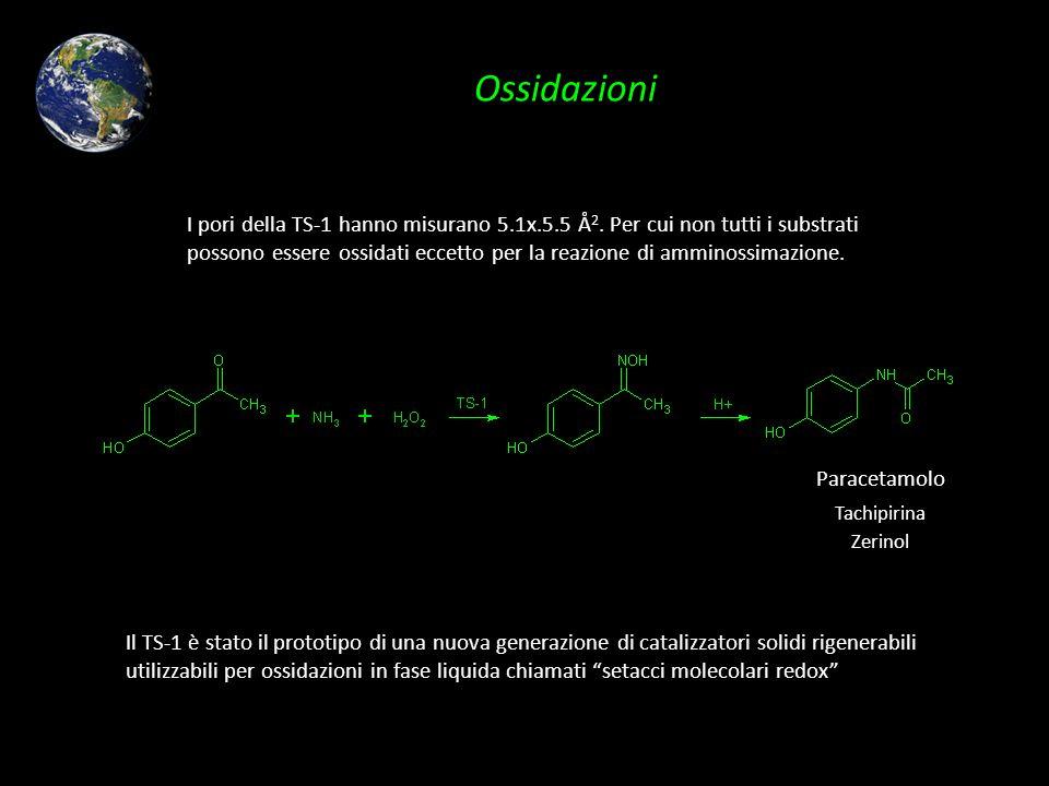 Ossidazioni