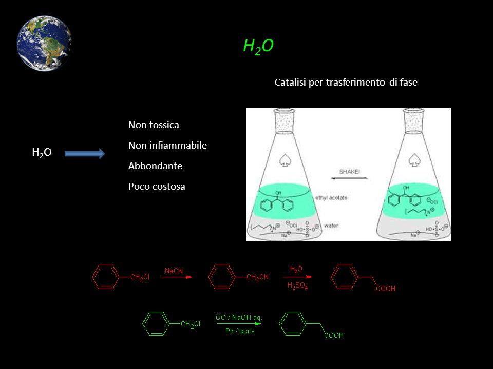 H2O H2O Catalisi per trasferimento di fase Non tossica