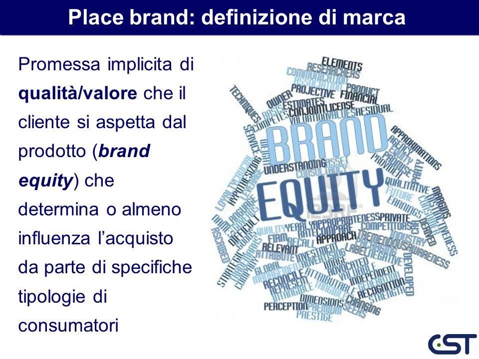 Place brand: definizione di marca