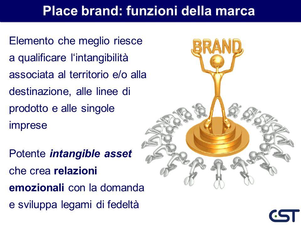 Place brand: funzioni della marca