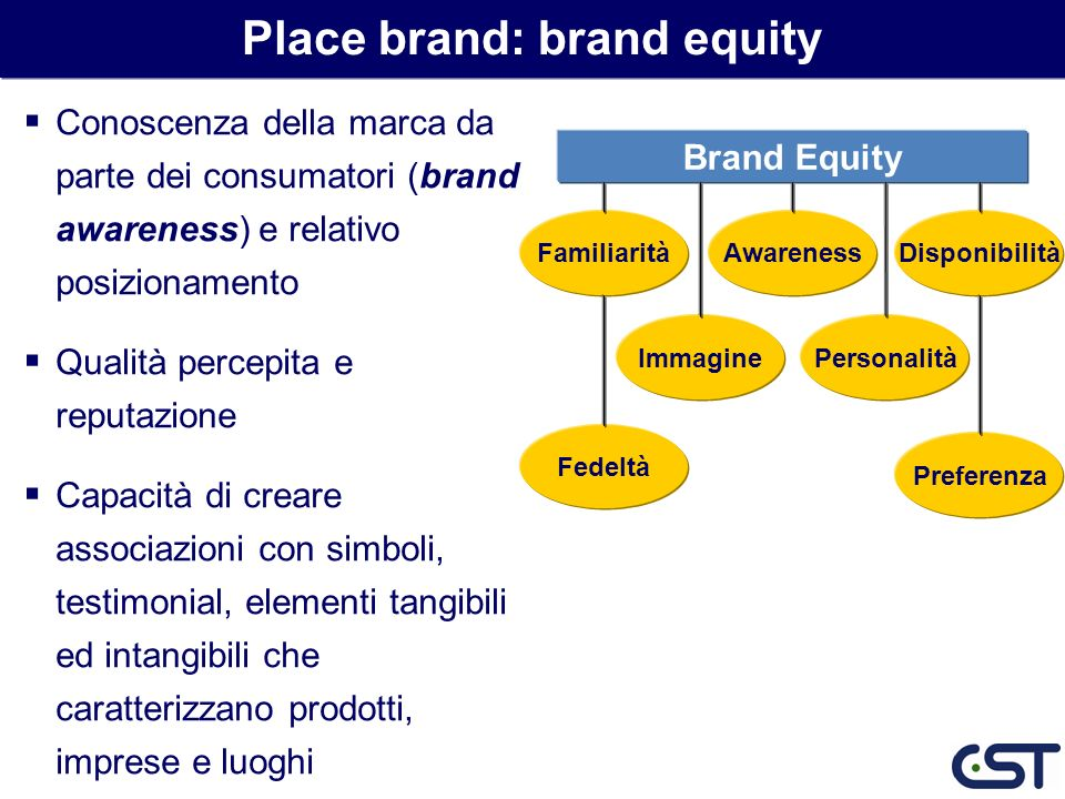 Place brand: brand equity
