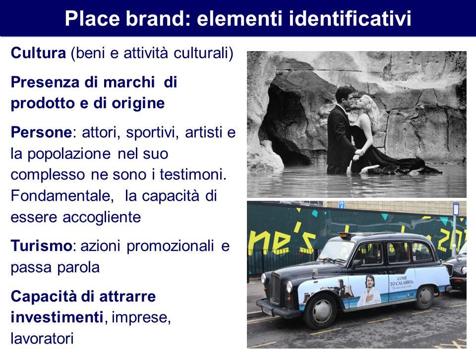 Place brand: elementi identificativi