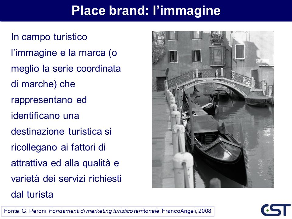 Place brand: l'immagine