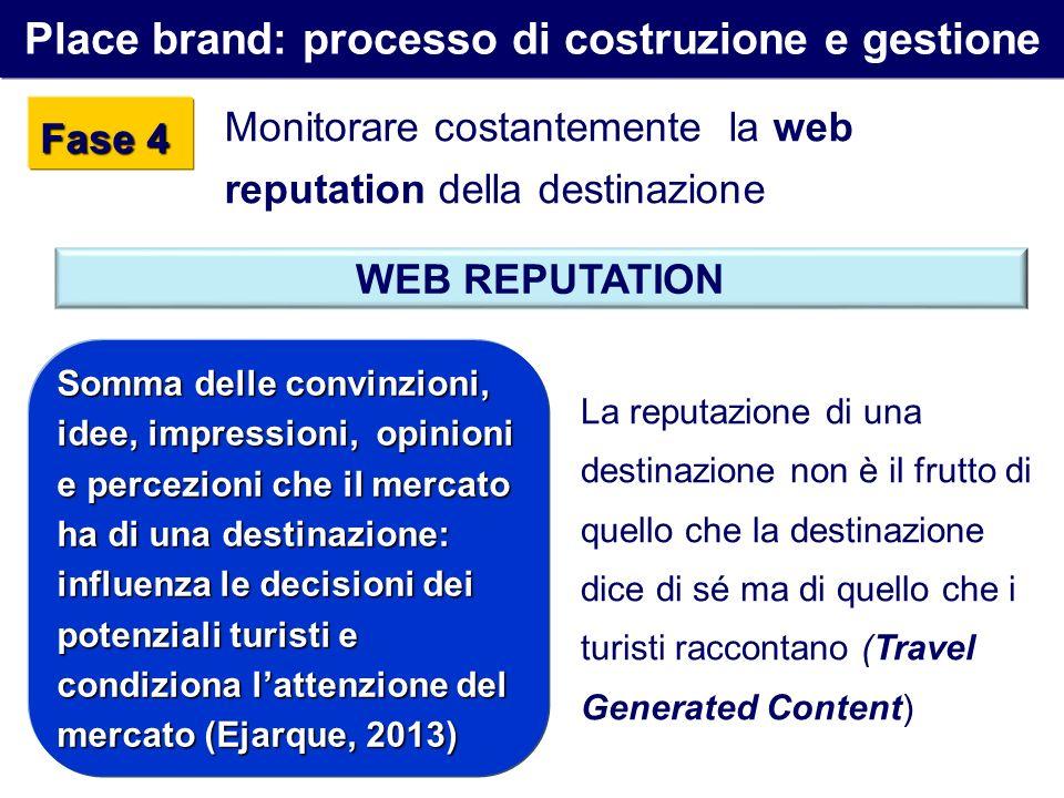 Place brand: processo di costruzione e gestione