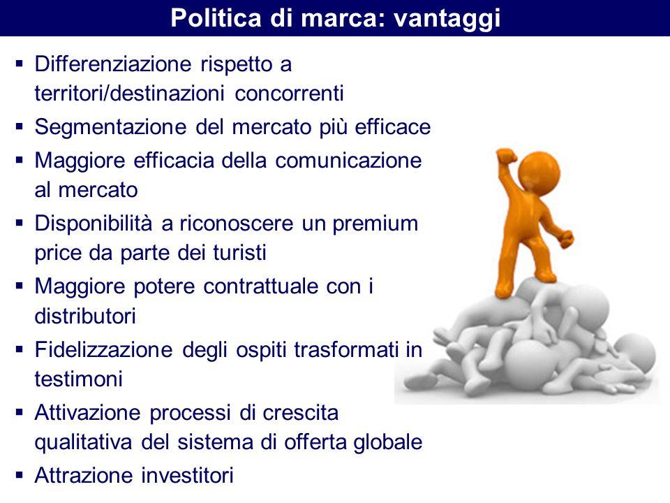 Politica di marca: vantaggi