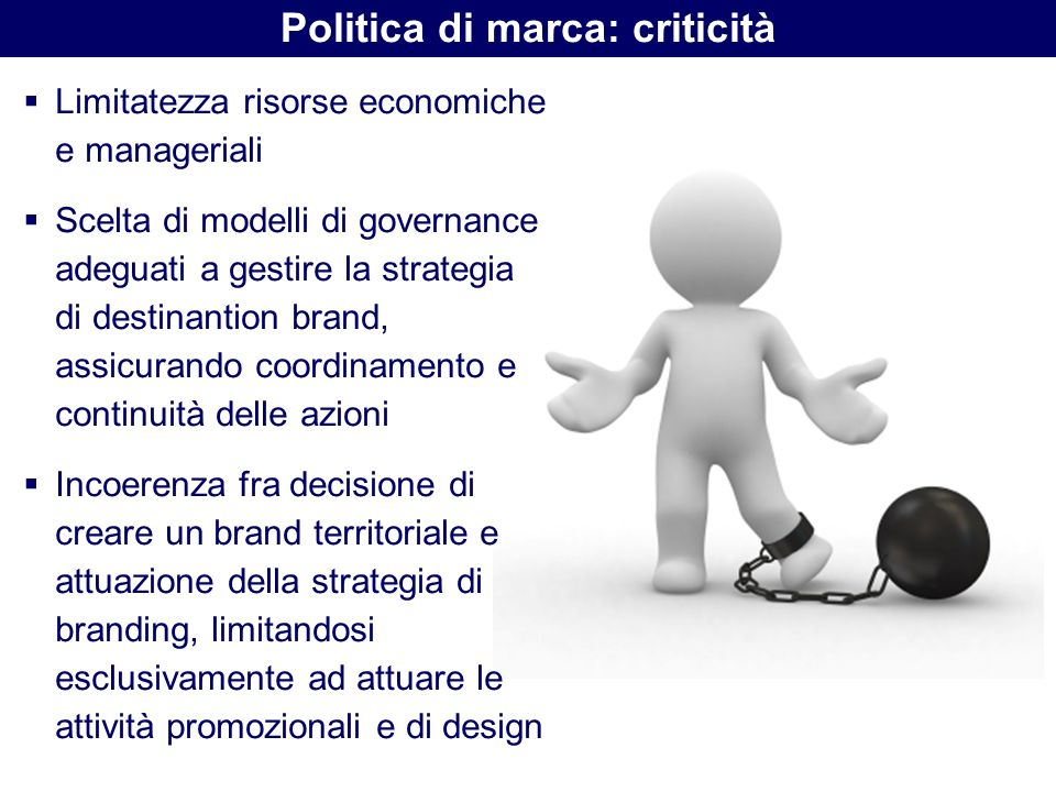 Politica di marca: criticità