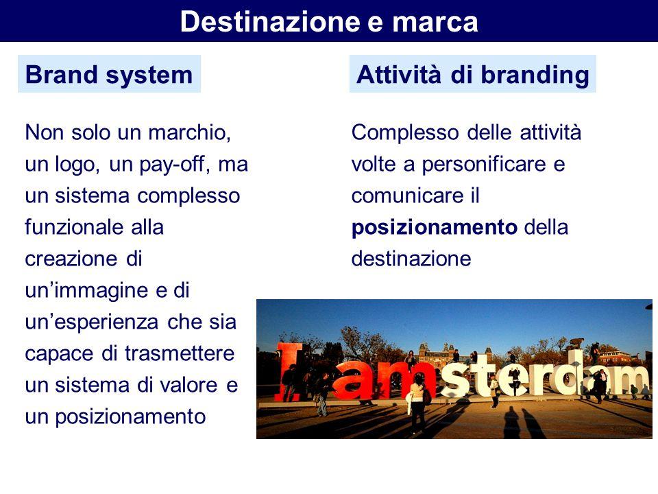 Destinazione e marca Brand system Attività di branding