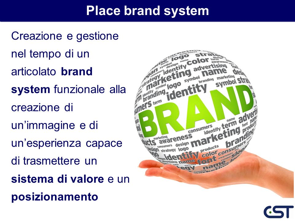 Place brand system