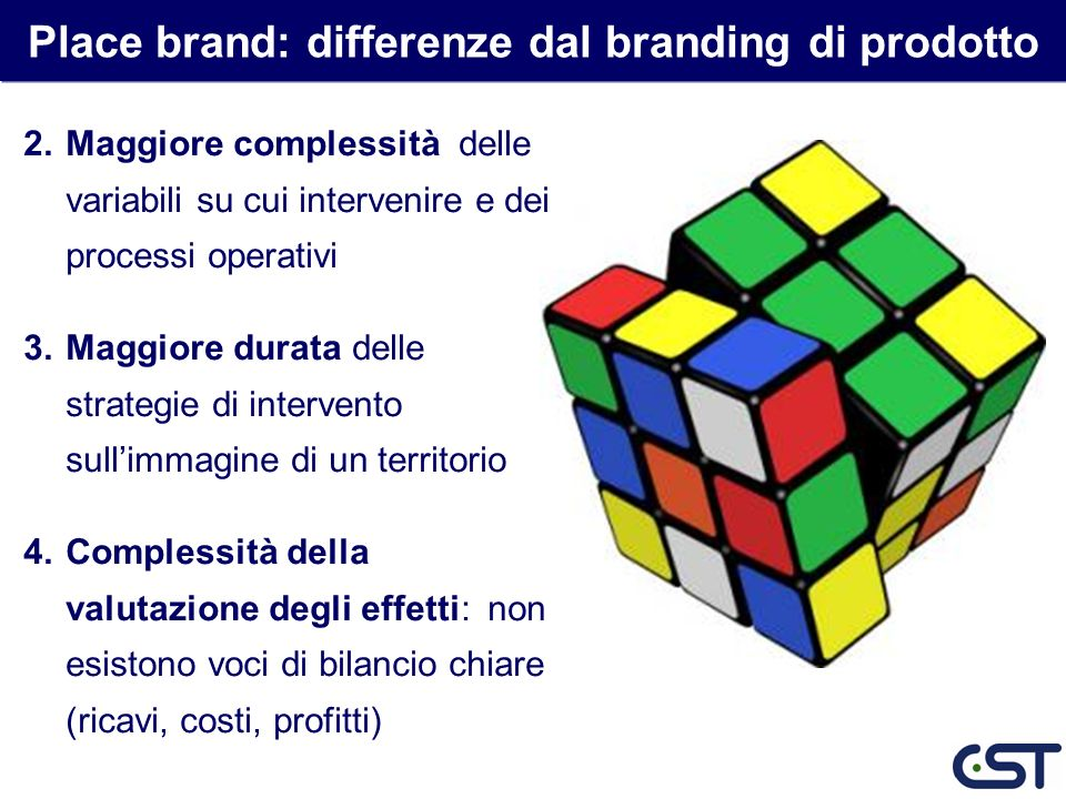Place brand: differenze dal branding di prodotto